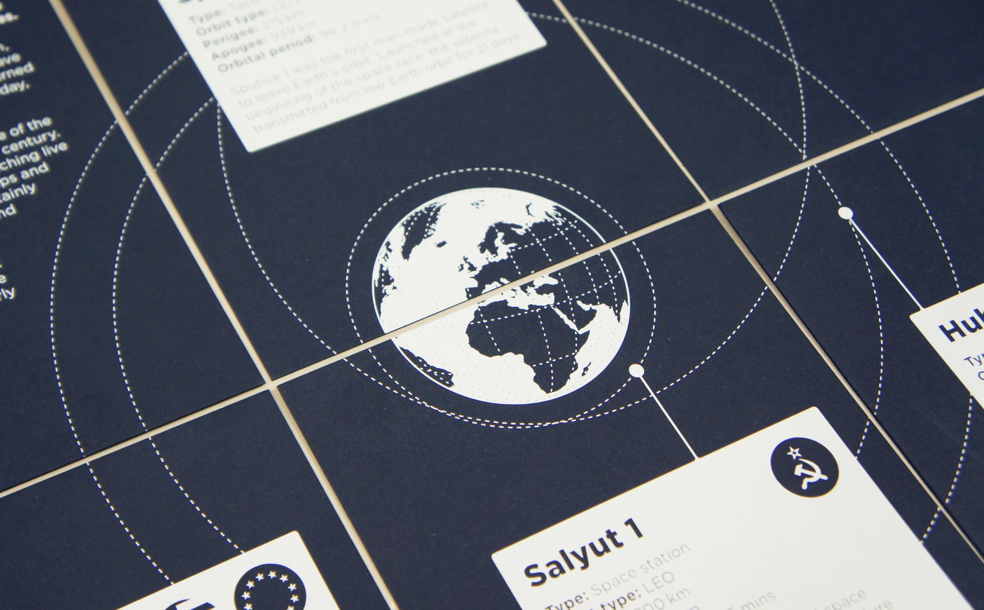 Orbit Infographic postcard earth
