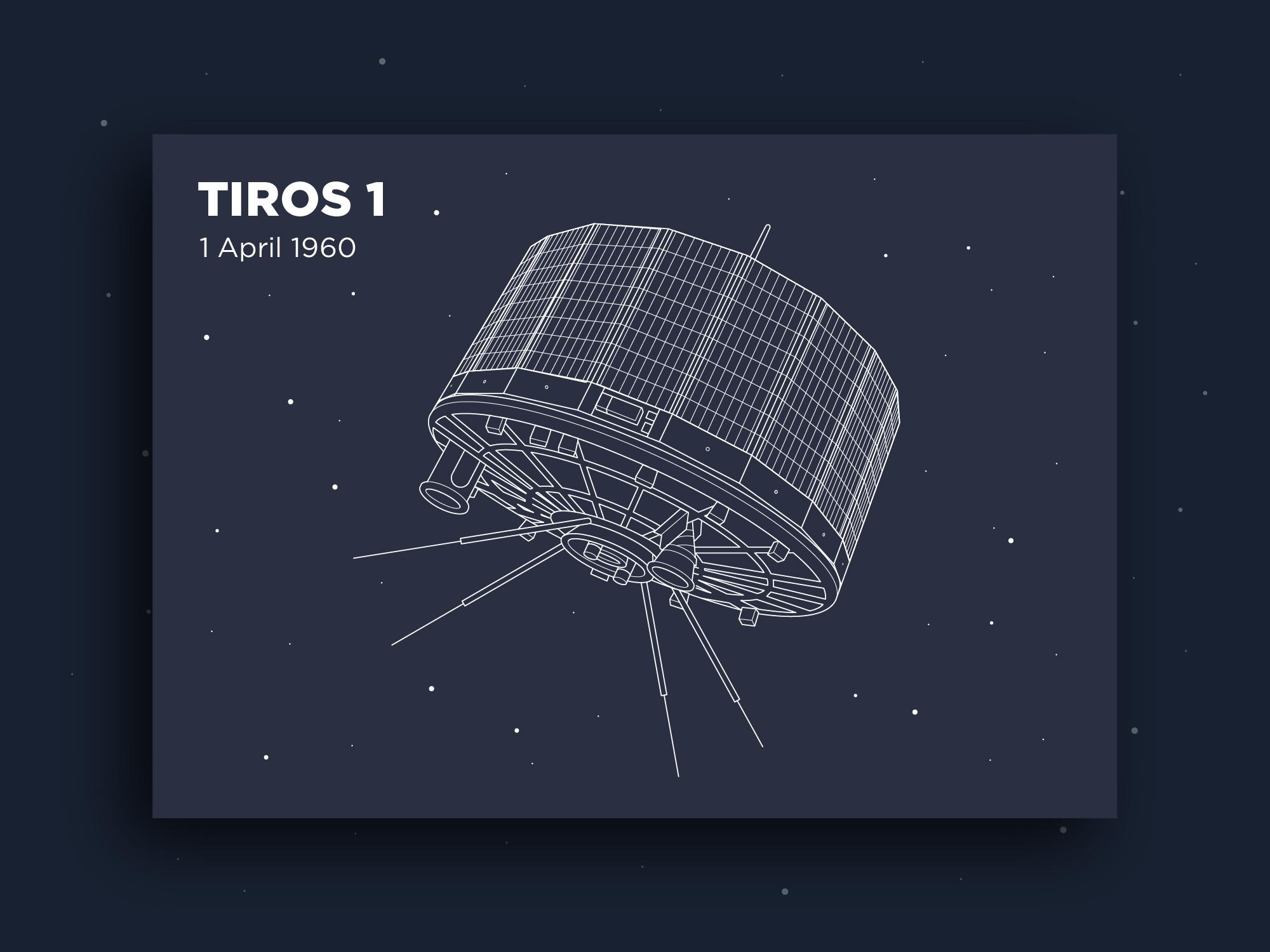 Orbit Infographic postcard Tiros illustration