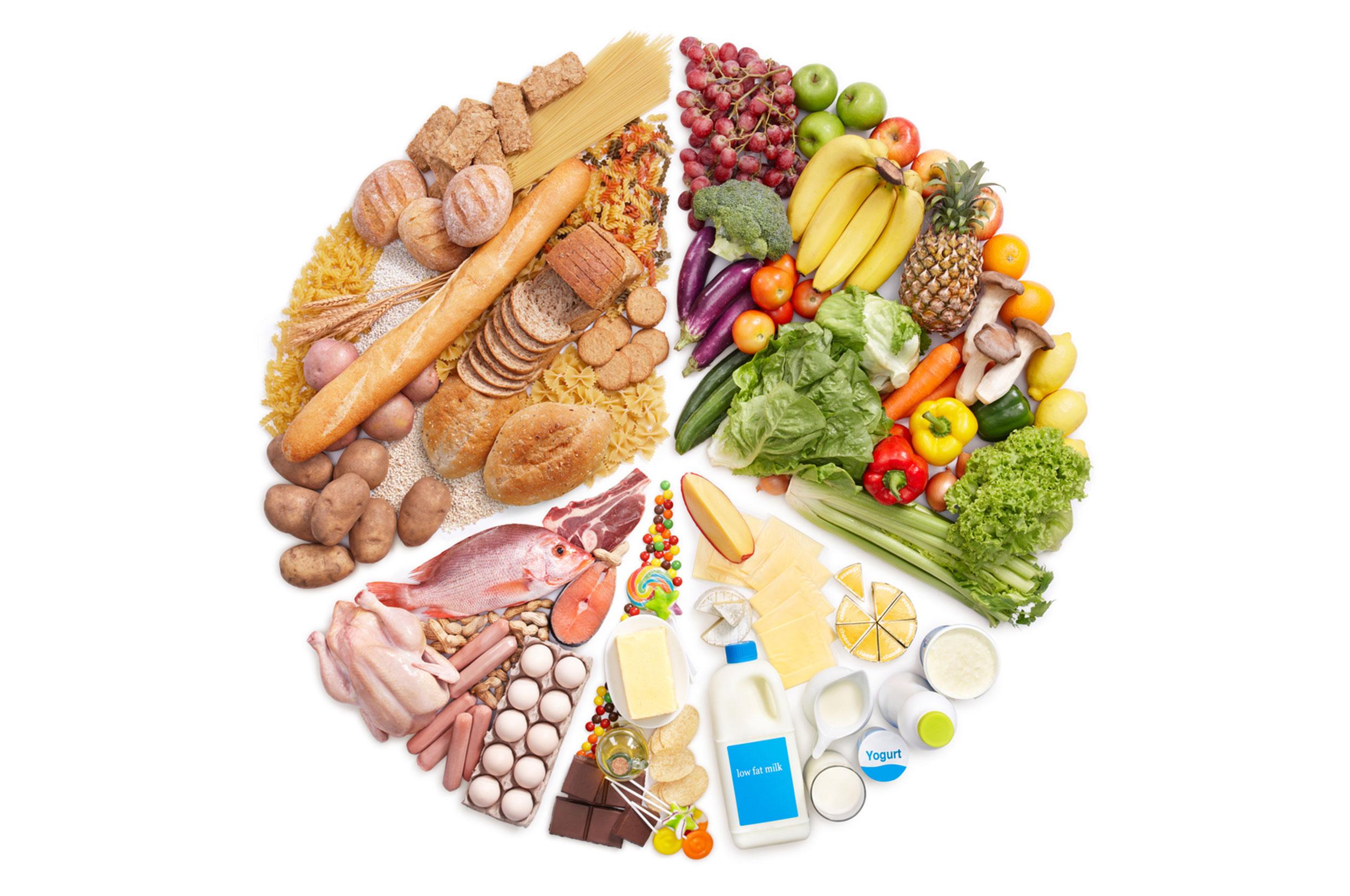Healthy-Food-Balance.jpg
