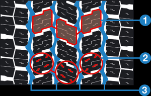 902W tread pattern