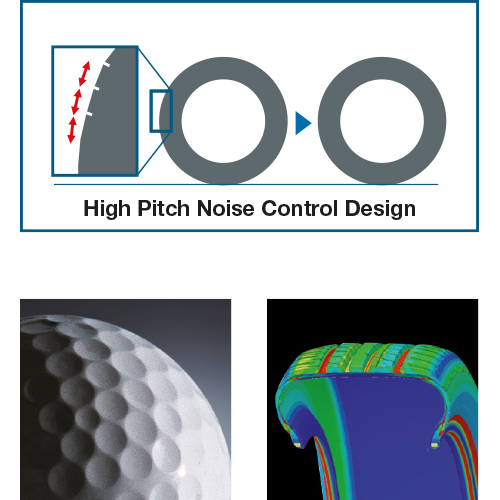 High Pitch Noise Control Design