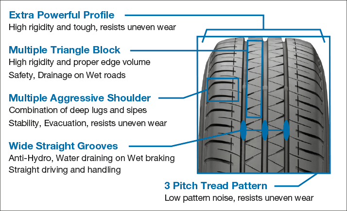 The powerful and tough tread design