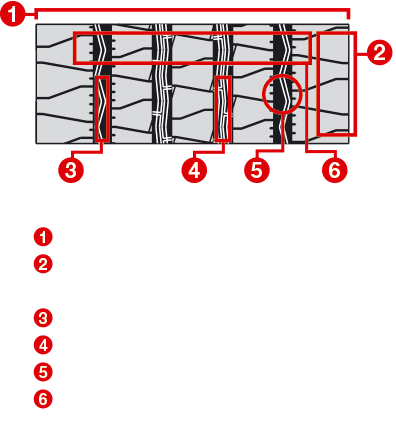 104ZR tread pattern
