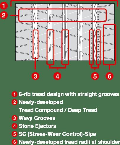 106ZS tread pattern