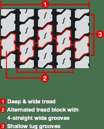 TY517E tread pattern