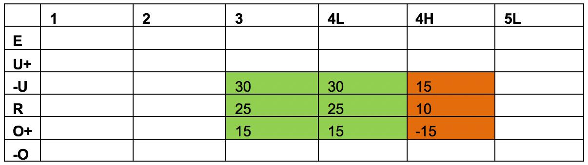 morrisons-table-2018.jpg