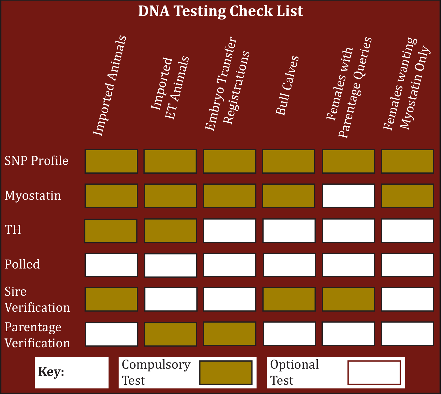 DNA-check-list.png