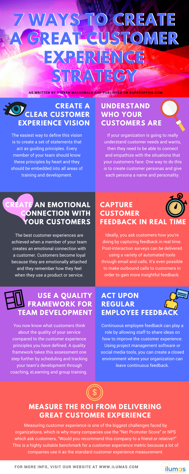 7 Ways to Create Great CX Strategy.png