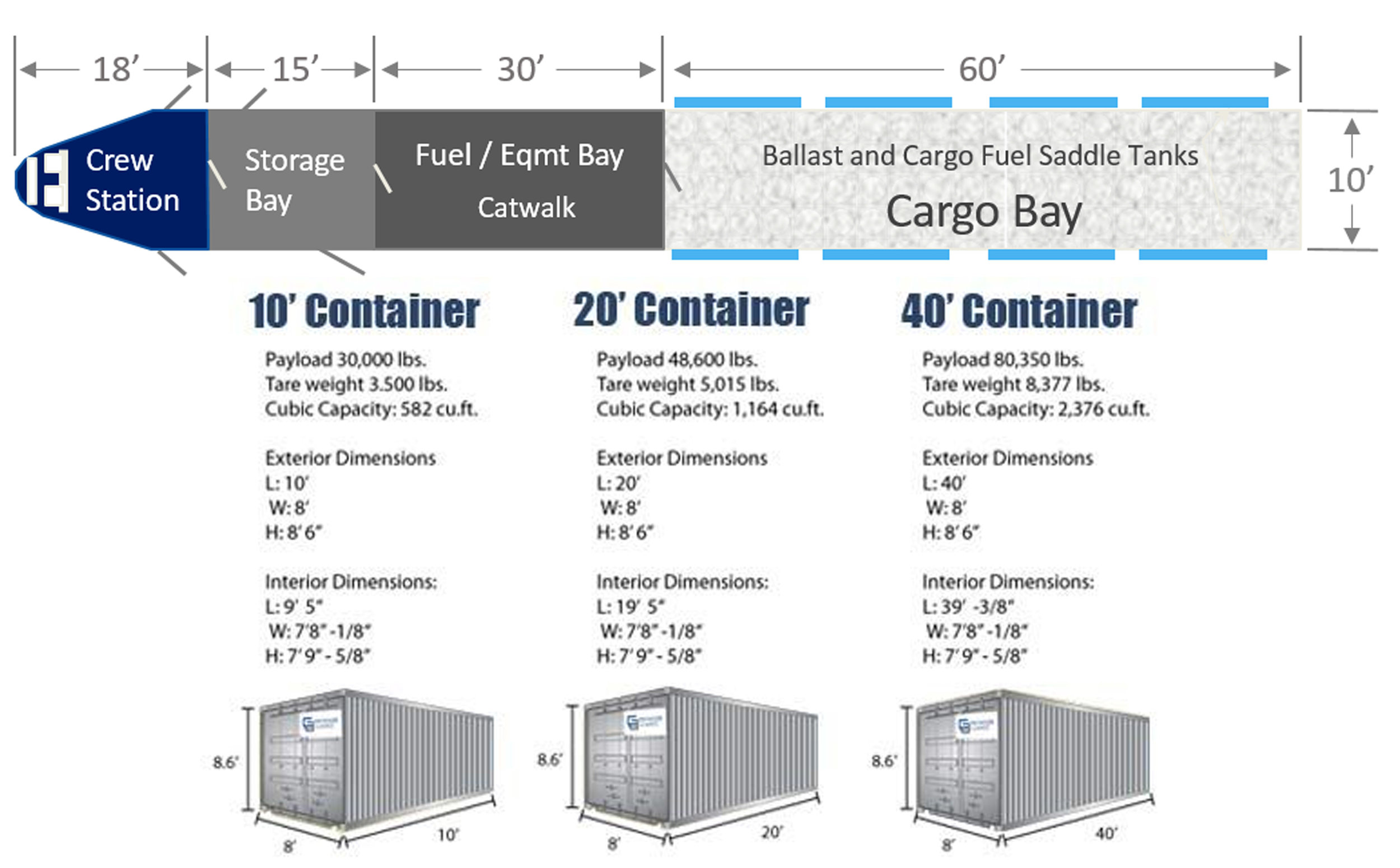 Interior Size for Container copy.jpg