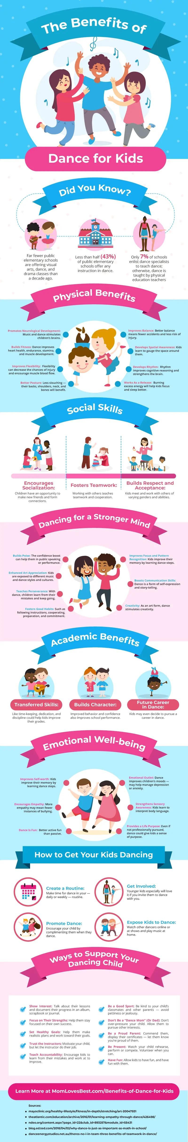 Benefits-of-Dance-for-Kids-Infographic.jpg