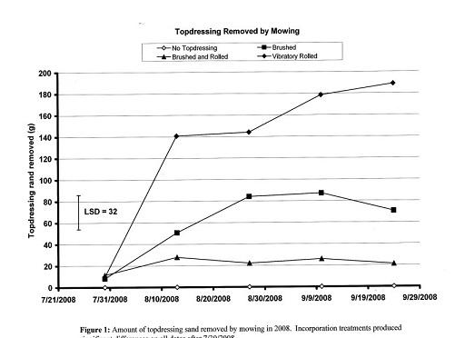 true-surface-chart.jpg