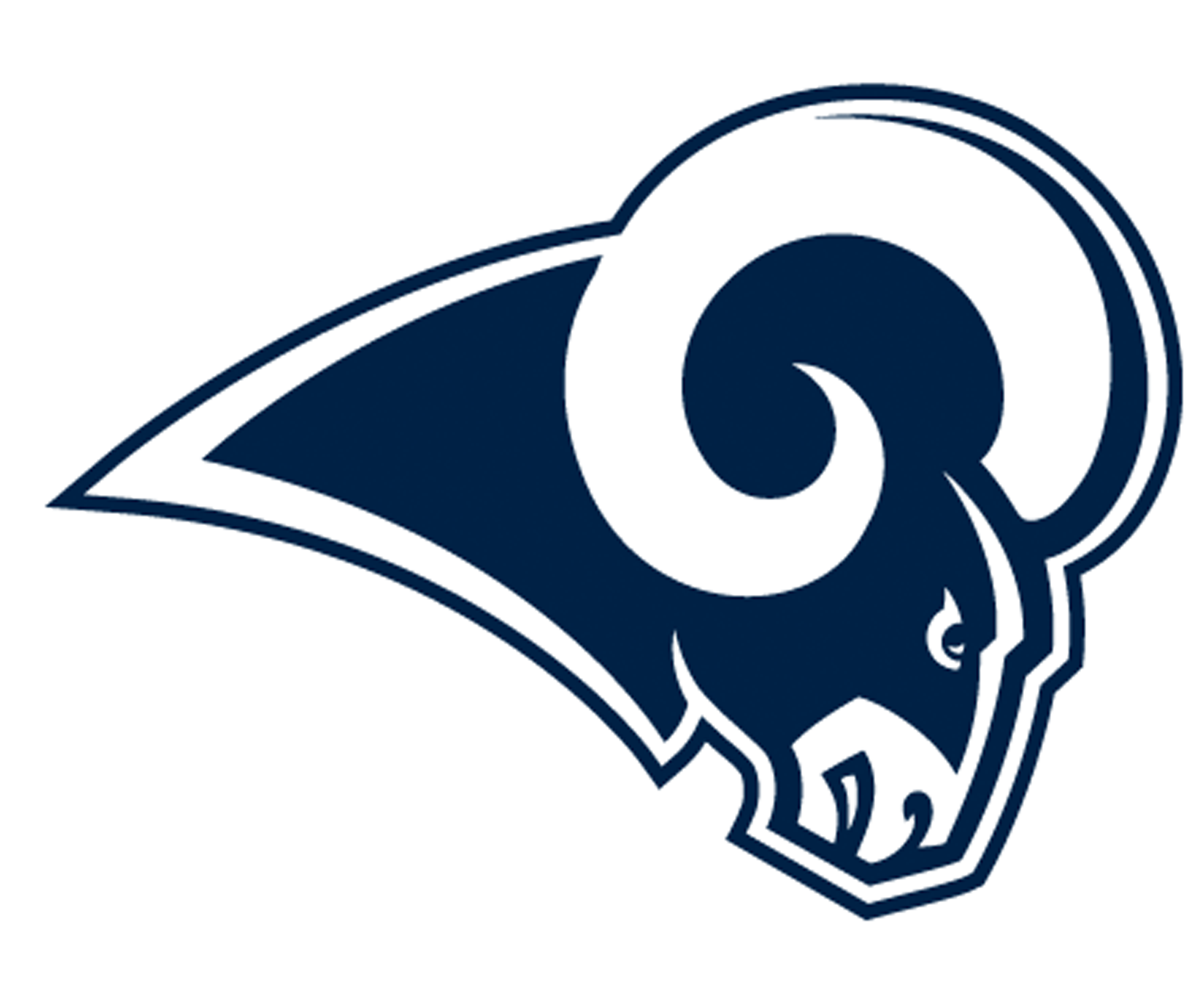 Los Angeles Rams - i7.75% Growth Rate - fACEBOOK(vs 0.95% growth via league Average)