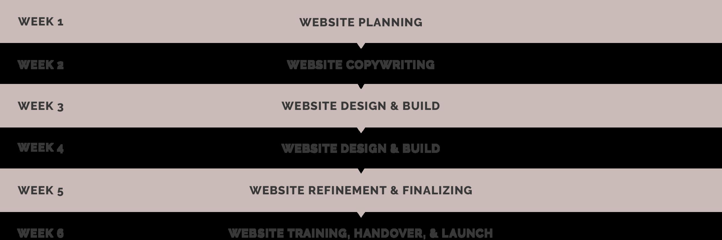 webdesigntimeline.png