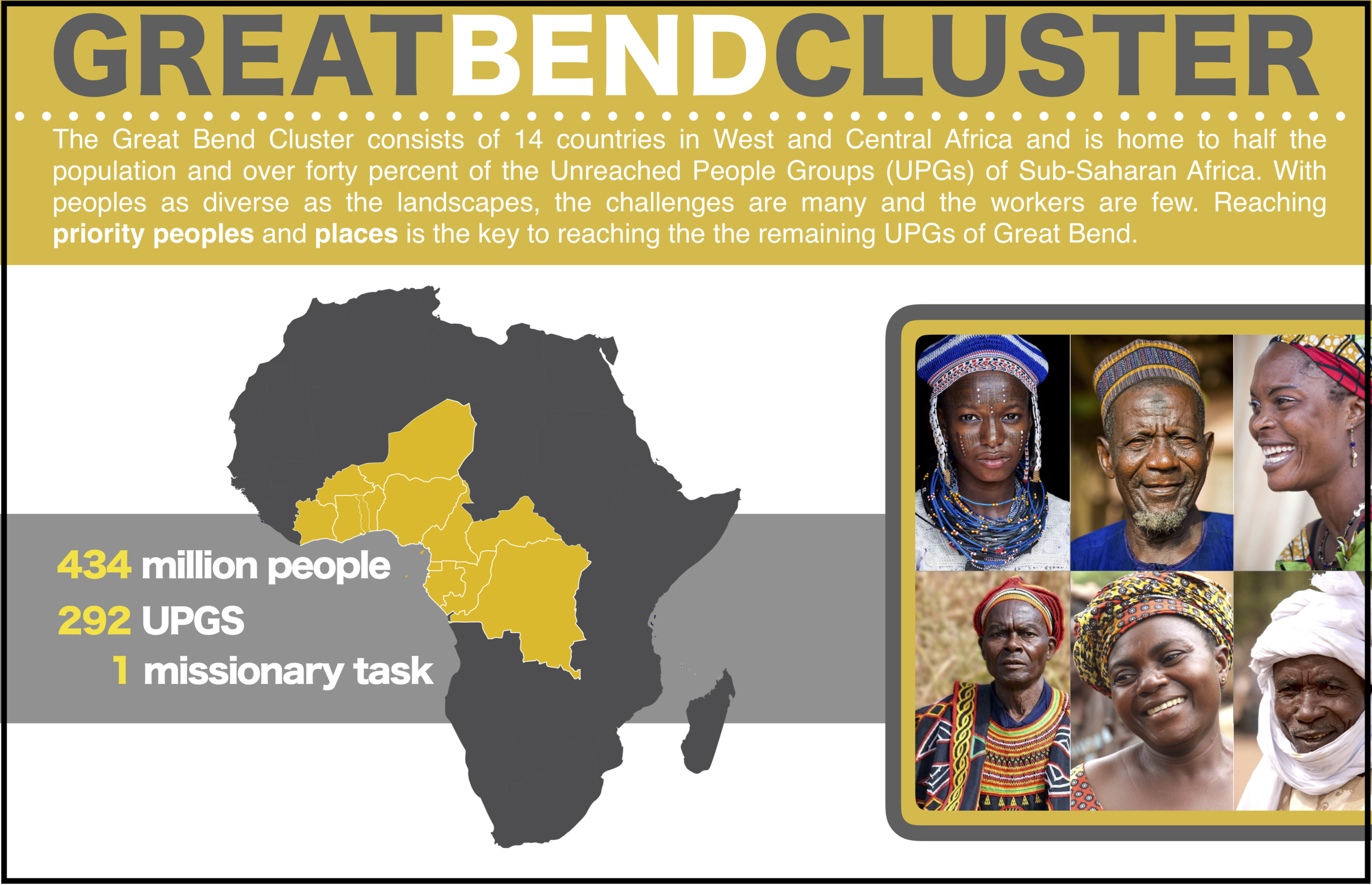 Click below to download a brochure on Great Bend -