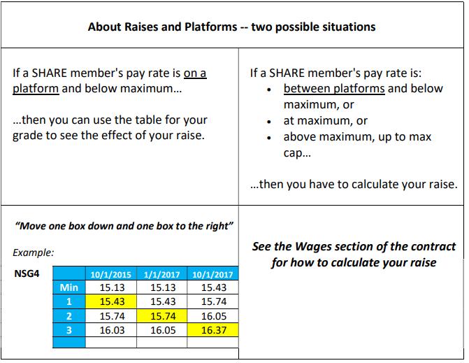 raise calculation.PNG