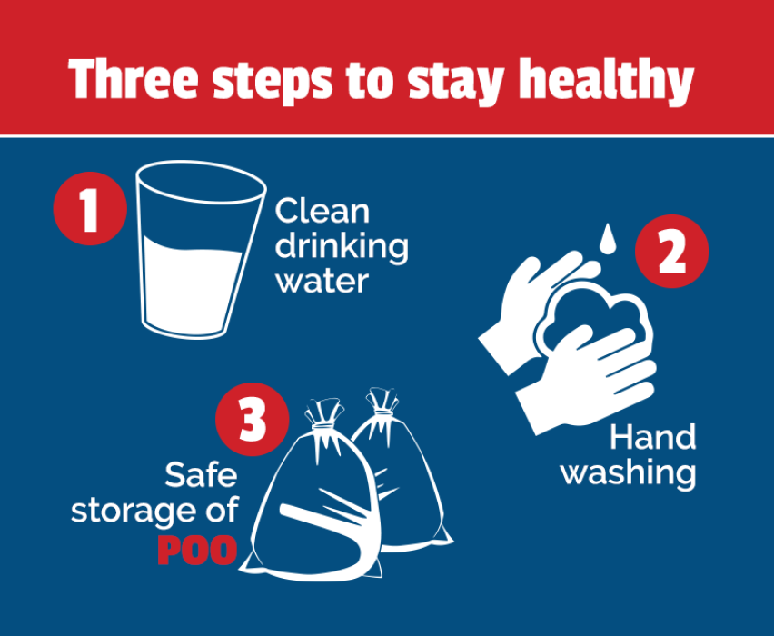 Read the Emergency Toilet Guidebook to learn more about how to stay healthy after a disaster.