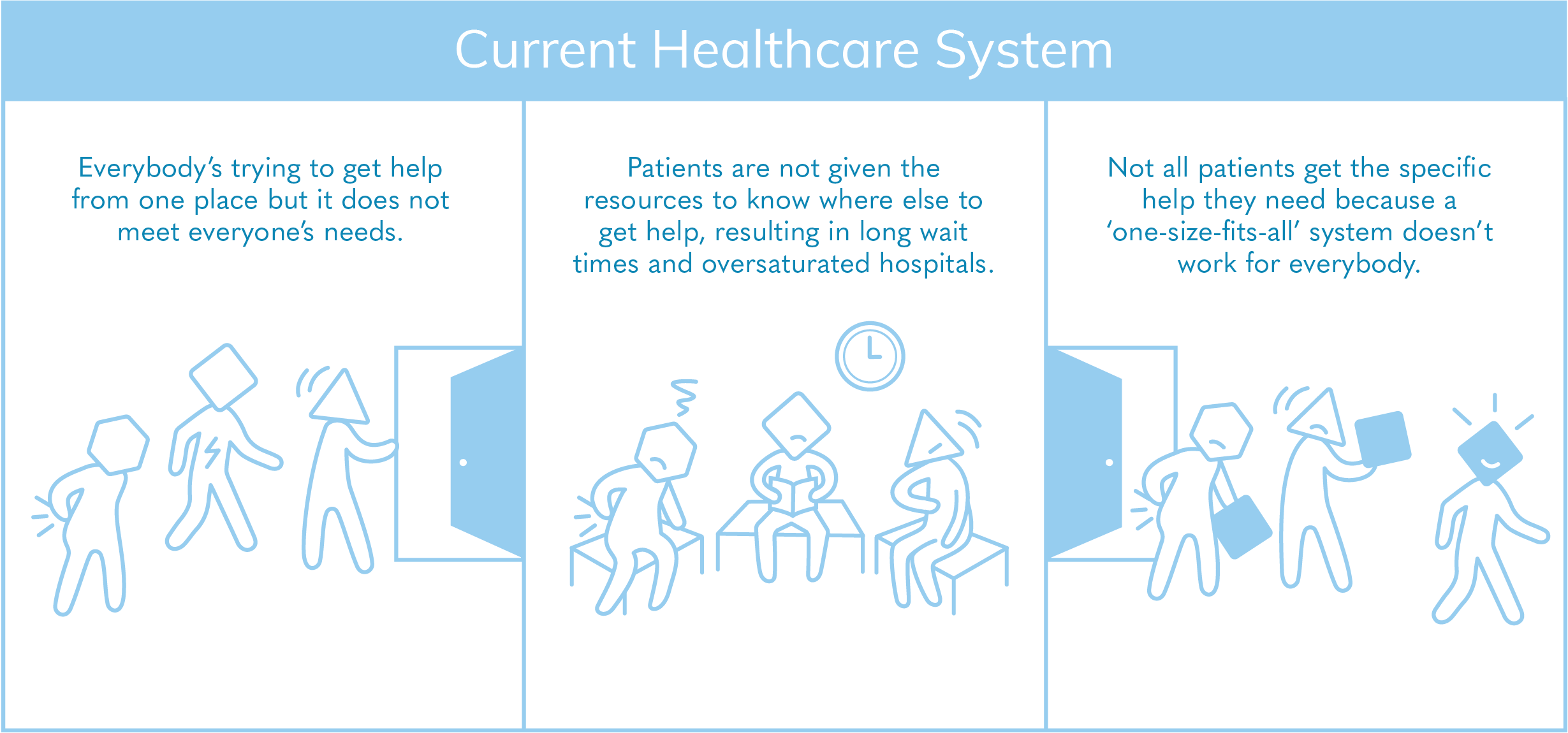 AboutUs_CurrentSystem.png