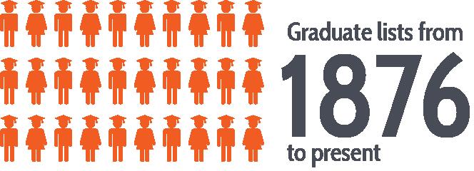 GraduateList_1.png