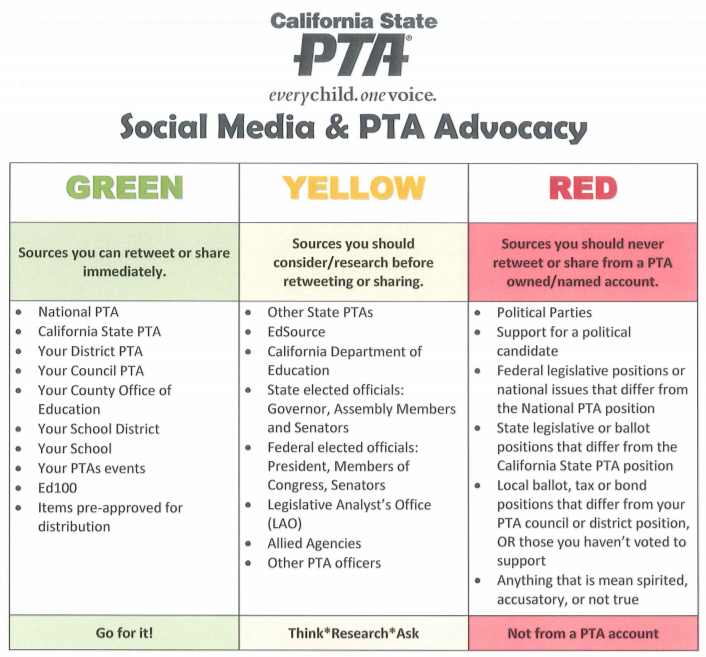 Social_Media_&_Advocacy_Chart.png