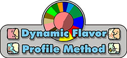 The Dynamic Flavor Profile Method® is a marriage of two previously unrelated analytical methods for flavor inquiry, the linear time/intensity system and the radial attribute analysis approach. The Dynamic Flavor Profile Method® Computer Program was created in order to facilitate the use of this new method by allowing food product developers and sensory specialists to record testers' taste perceptions in this attribute-plus-time/intensity style, thereby helping to streamline the development, evaluation and standardization of food products.