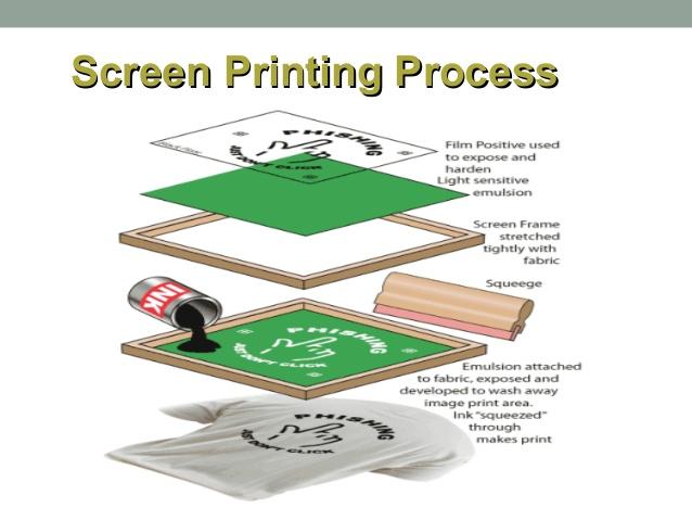 screen-printing-9-638.jpg