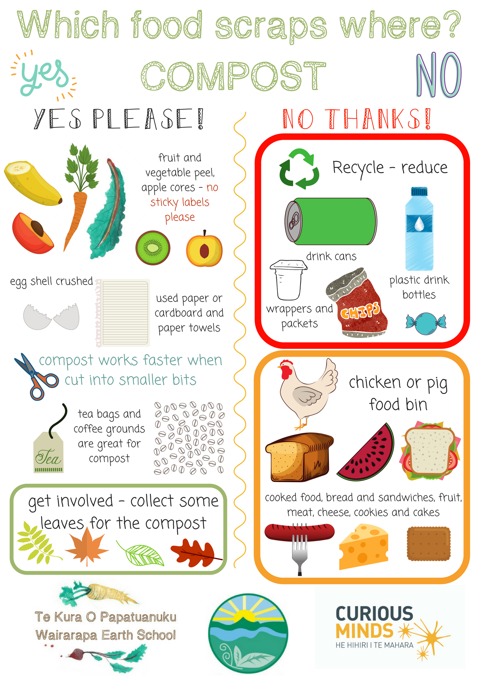compost-poster-for-classrooms-1.jpg