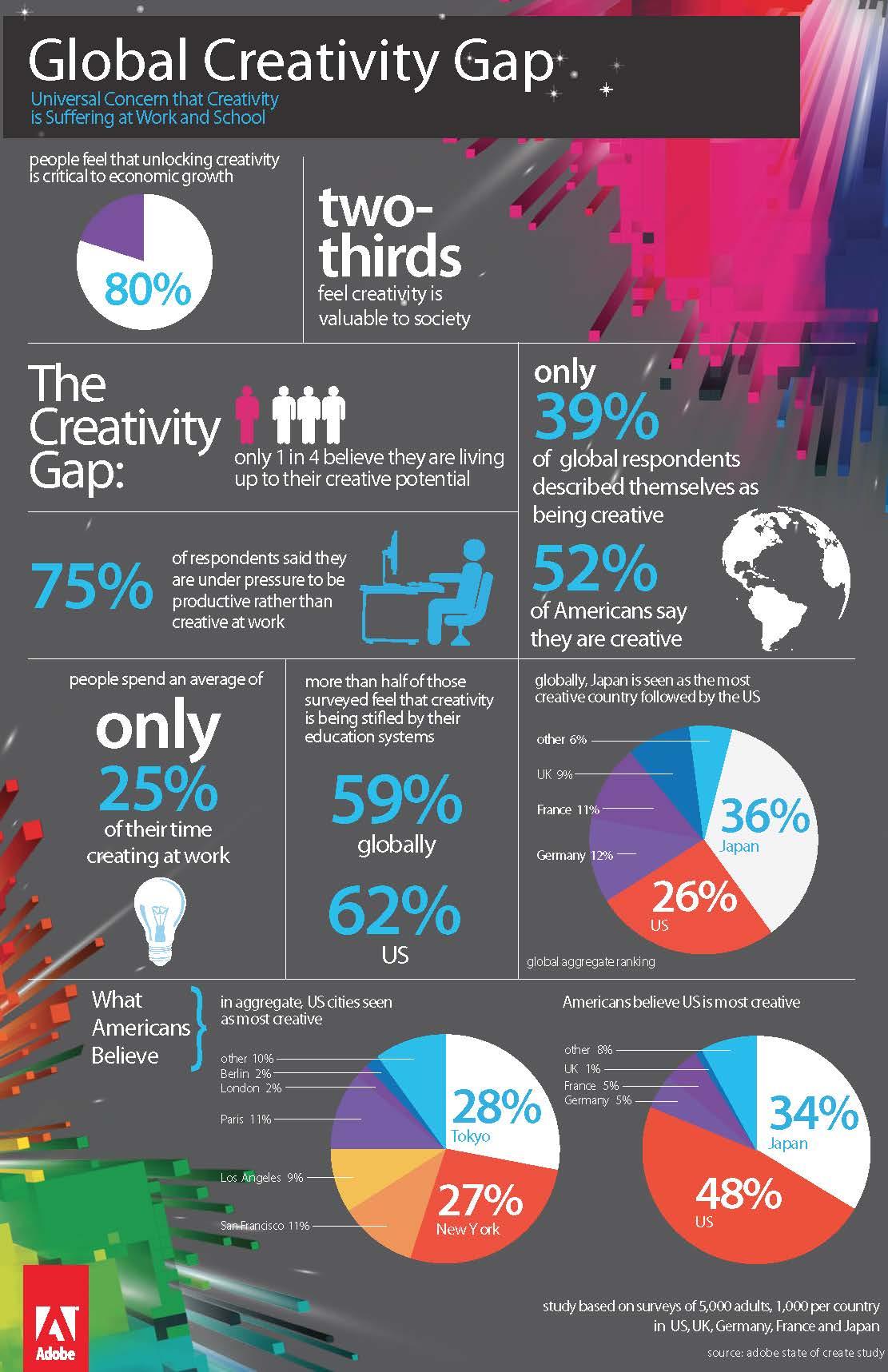 Adobe_State_of_Create_Infographic.jpg