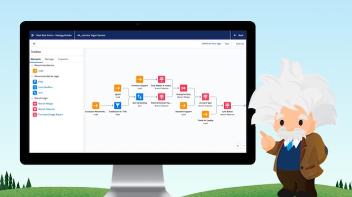 Next Best Action kan brukes sammen med automatisering i Salesforce