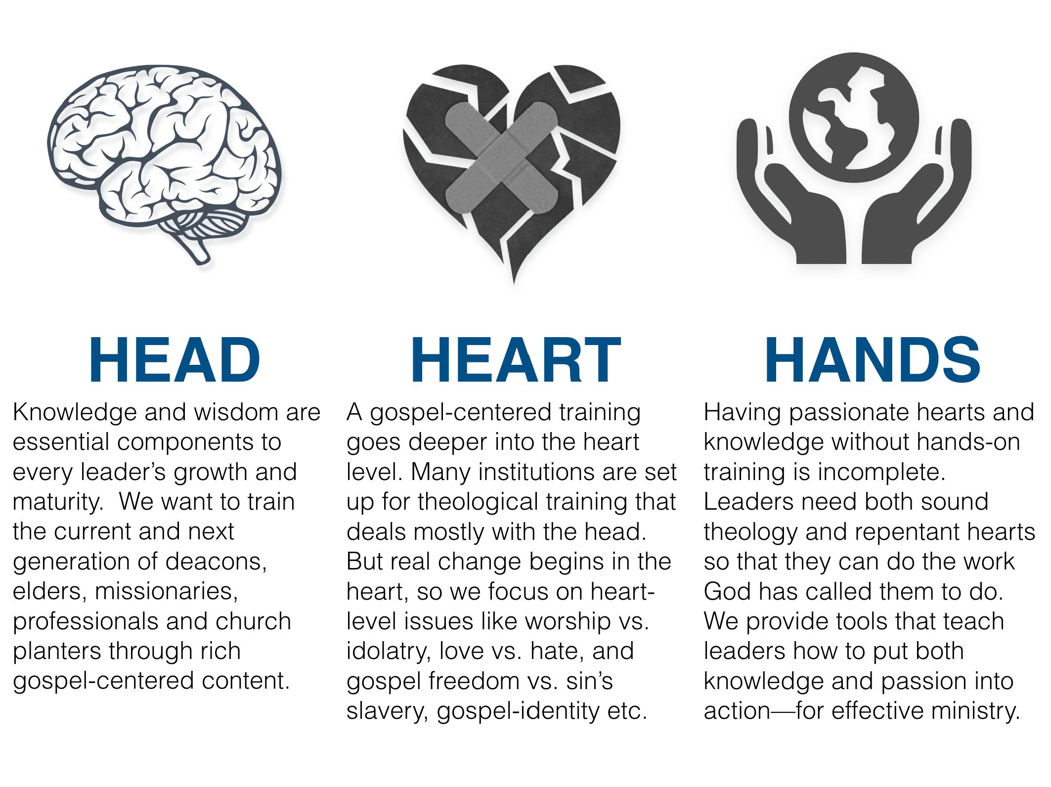 Head-heart-hands.png