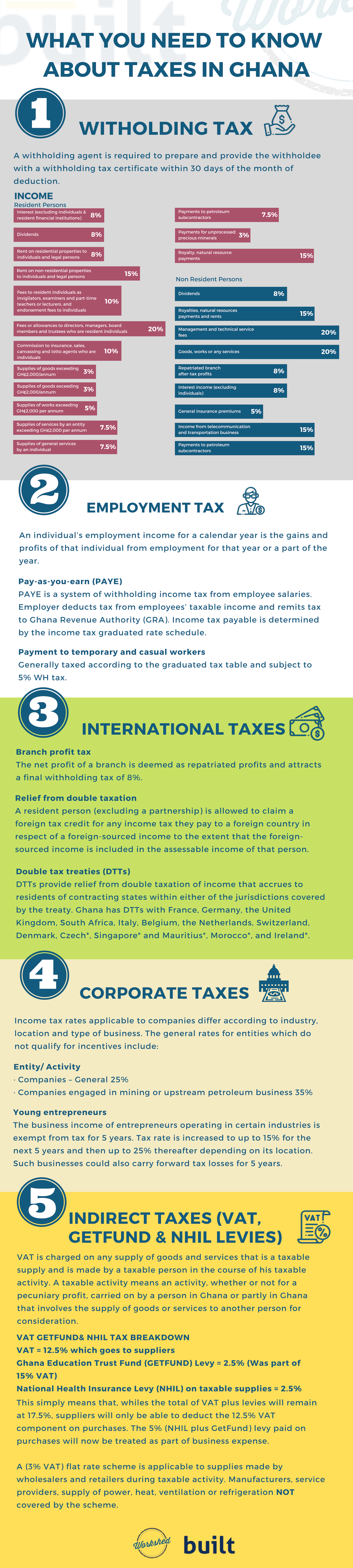 What you need to know about taxes in Ghana
