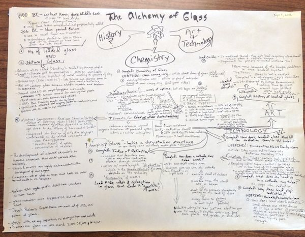 Alchemy_of_glass_mind_map copy 2.JPG