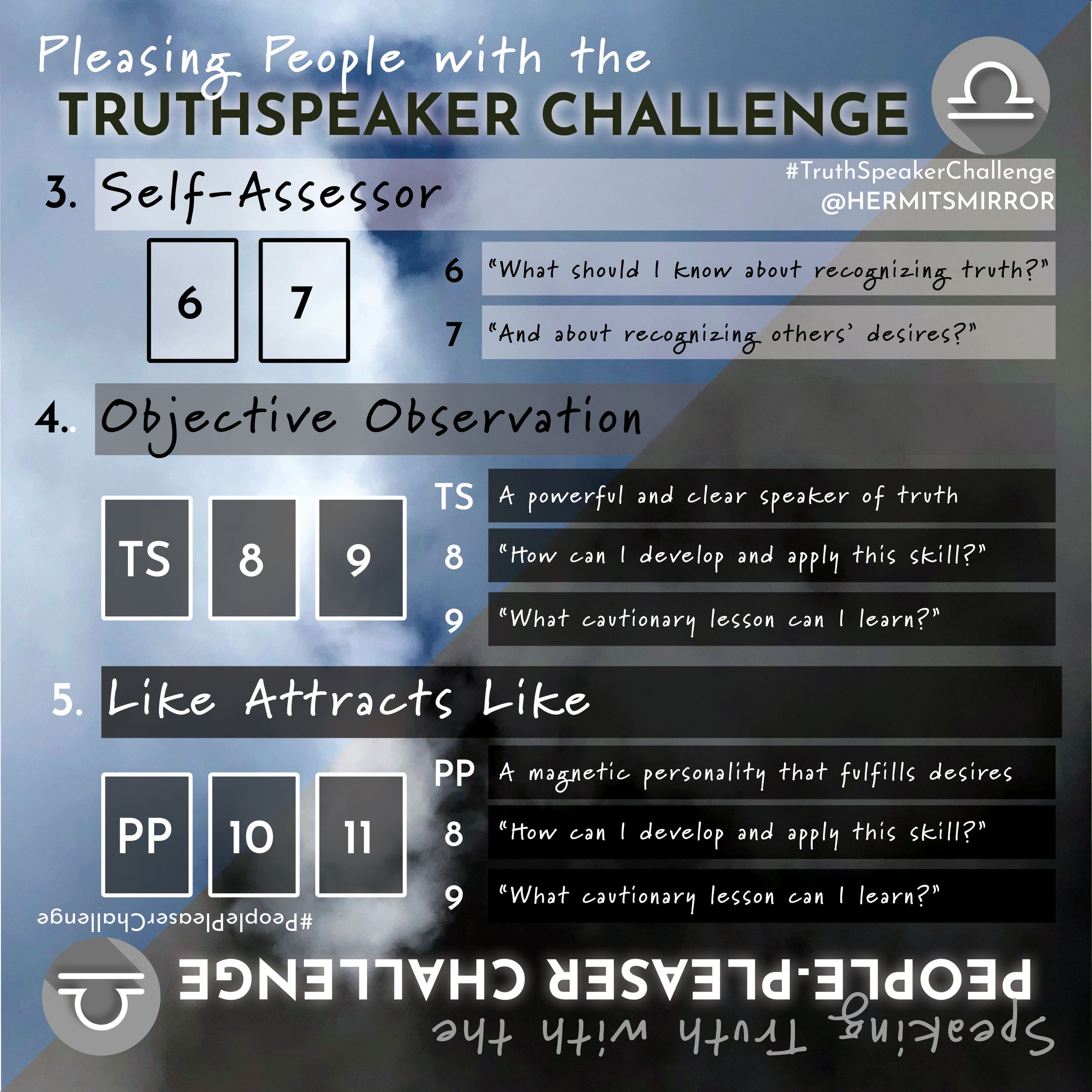 TruthSpeaker_PeoplePleaser_overview3.png