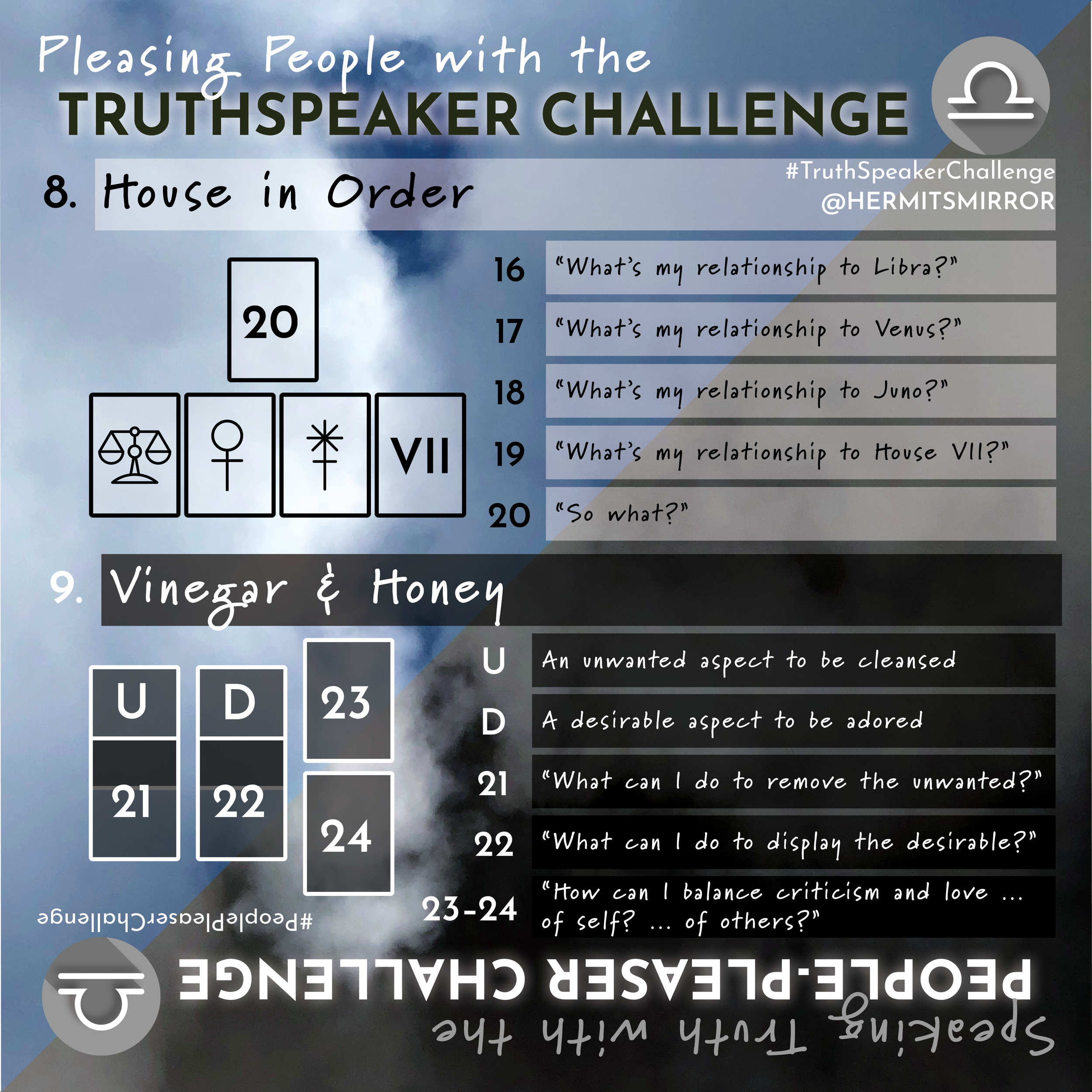 TruthSpeaker_PeoplePleaser_overview5.png