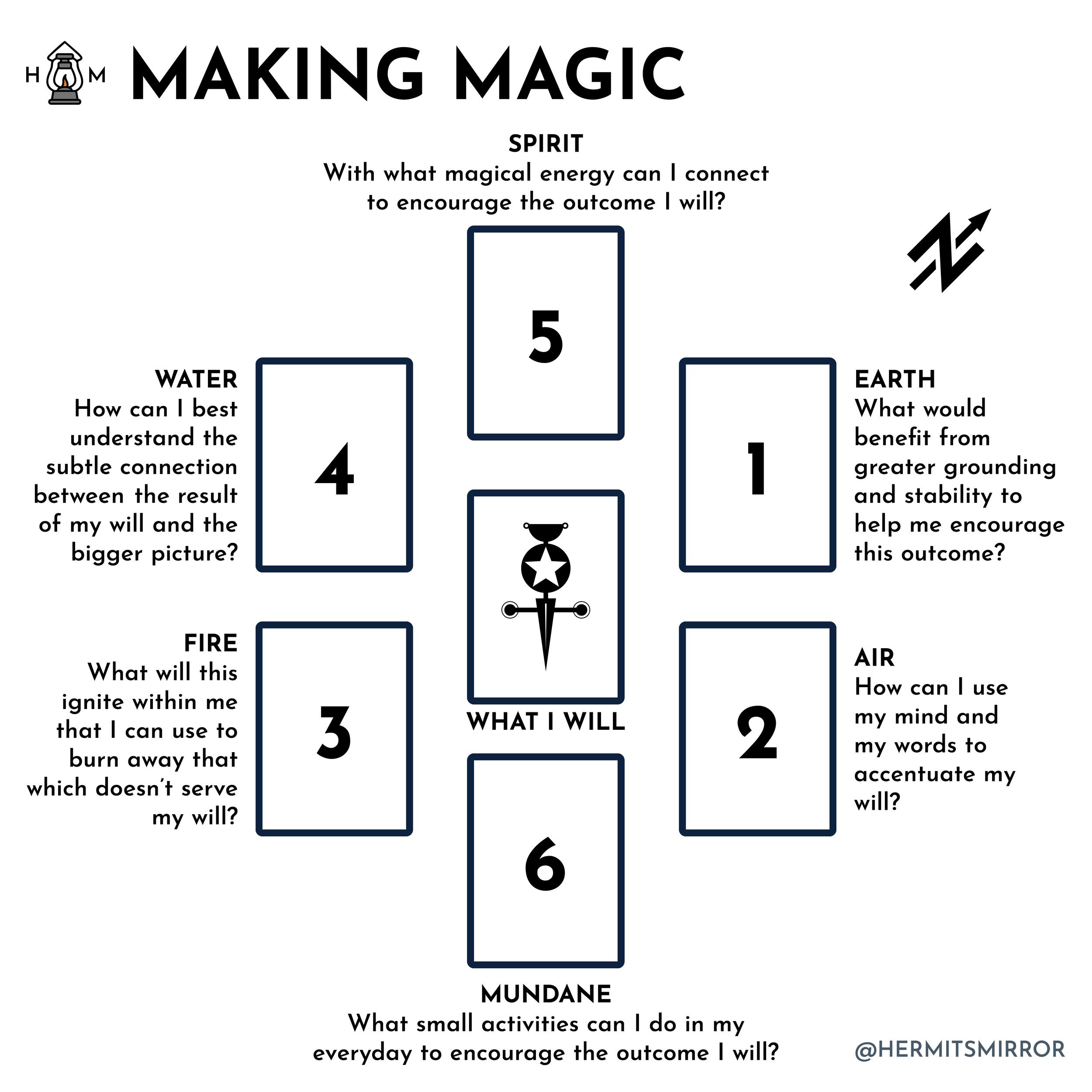 MakingMagic.png