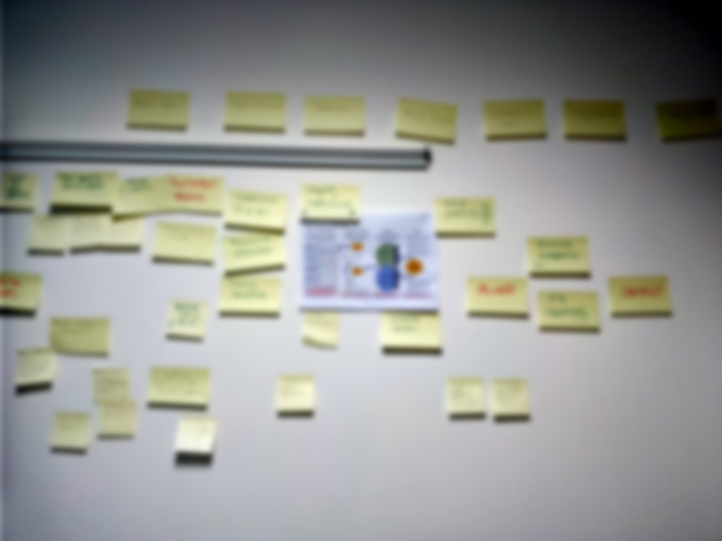 Process Mapping - SERVICE DESIGN WITH LABPLAY STUDIO