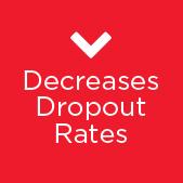 decreases_dropout_rates.jpg