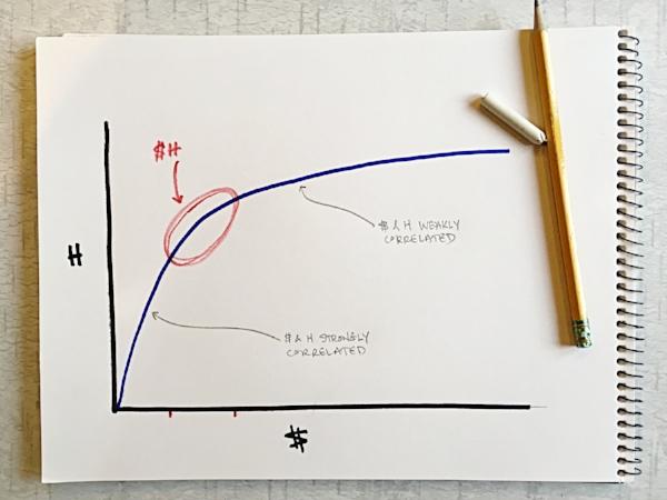 h+curve.jpg