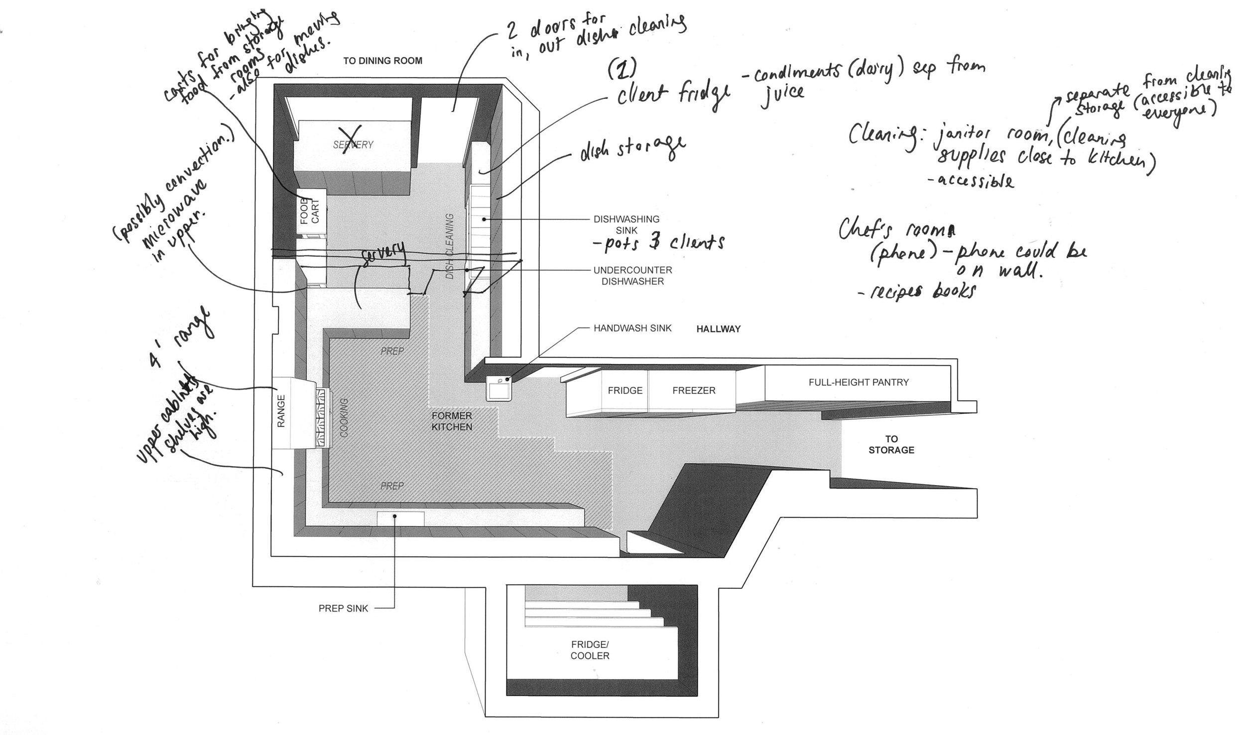 Punanai Kitchen Design Meeting Notes.jpg