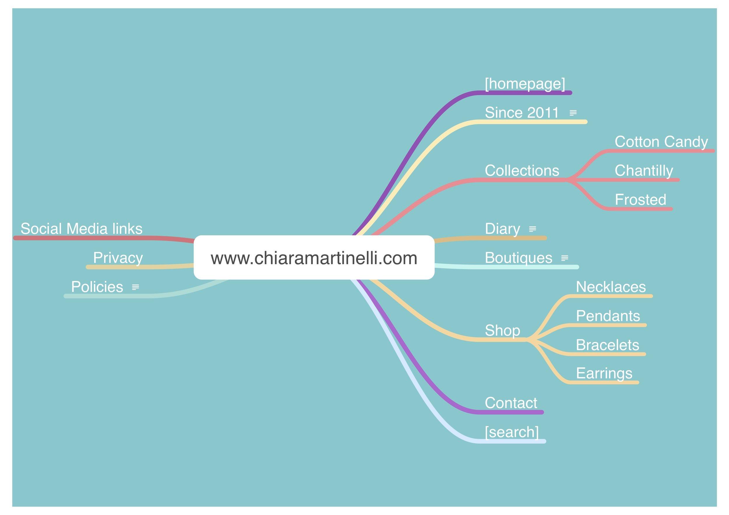 [D] web structure.jpg