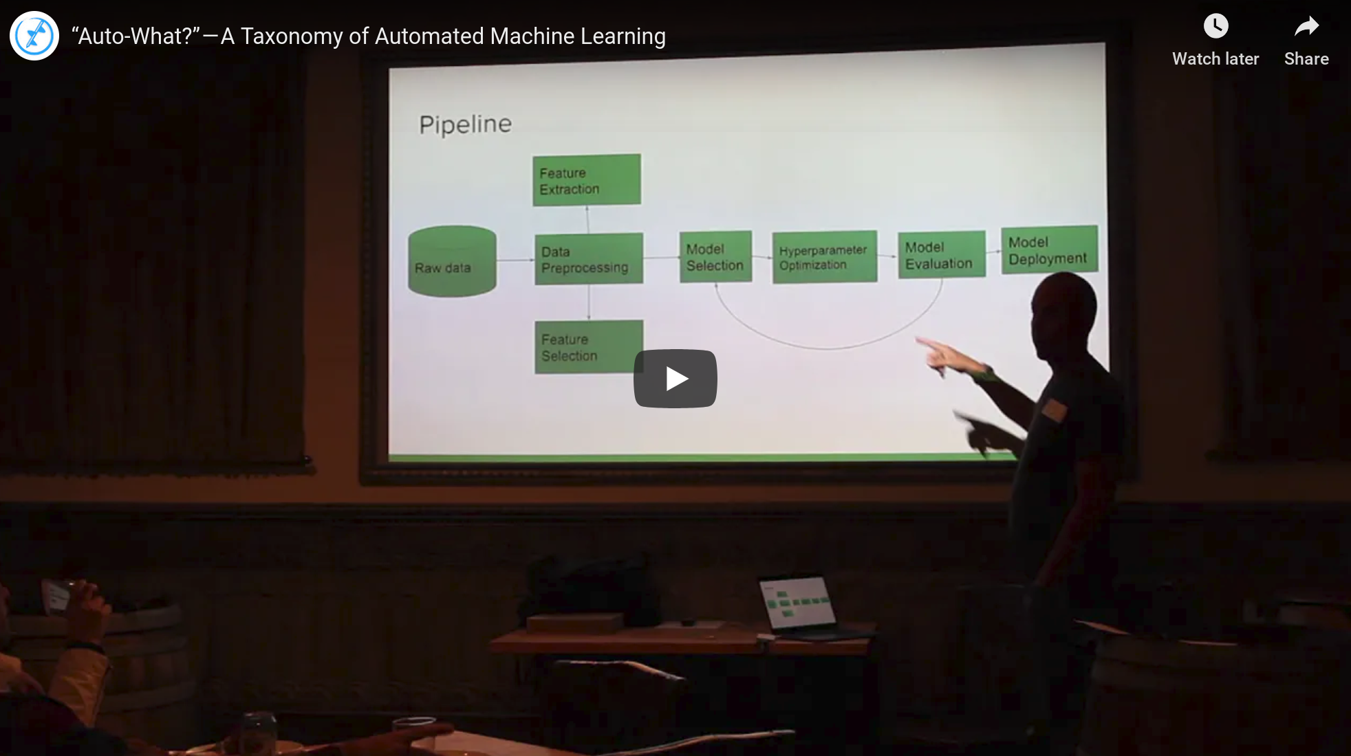 autowhat-a-taxonomy-of-automated-machine-learning.png