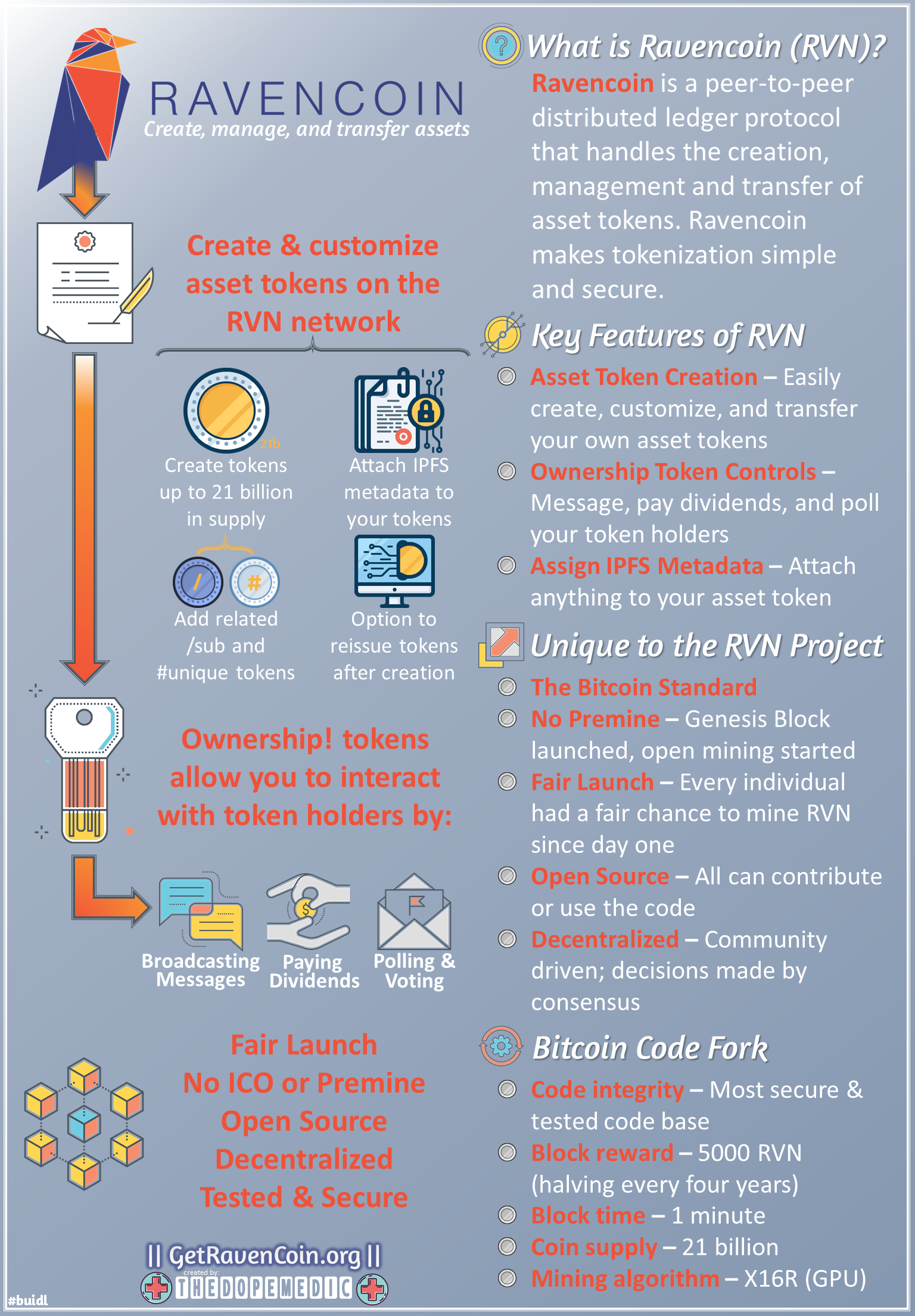 Ravencoin_Infographic_1st_Series_2018_FINAL.png
