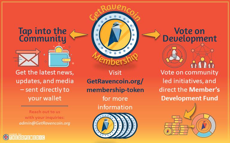 GetRavenCoin.org_Membership_Infographic_1-01_2018_FINAL.png