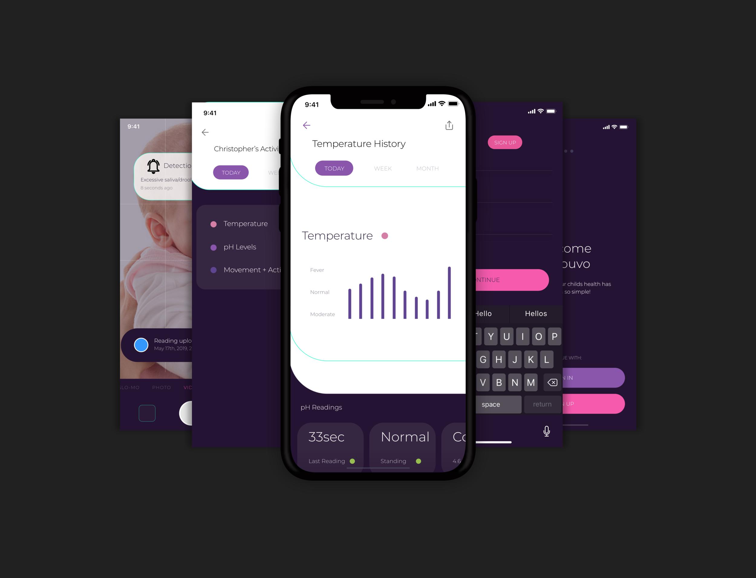 Nouvo App Layout 1.png