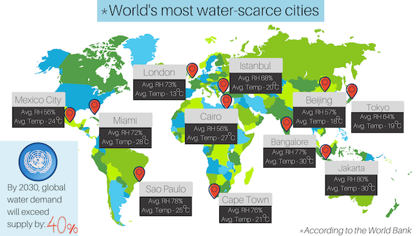 Water Scarce Cities.png