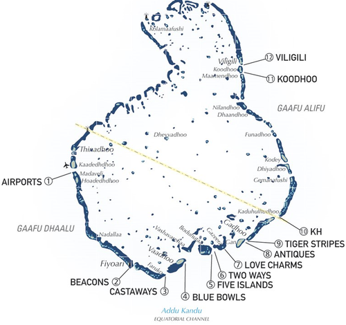 Surf Map of the Atoll