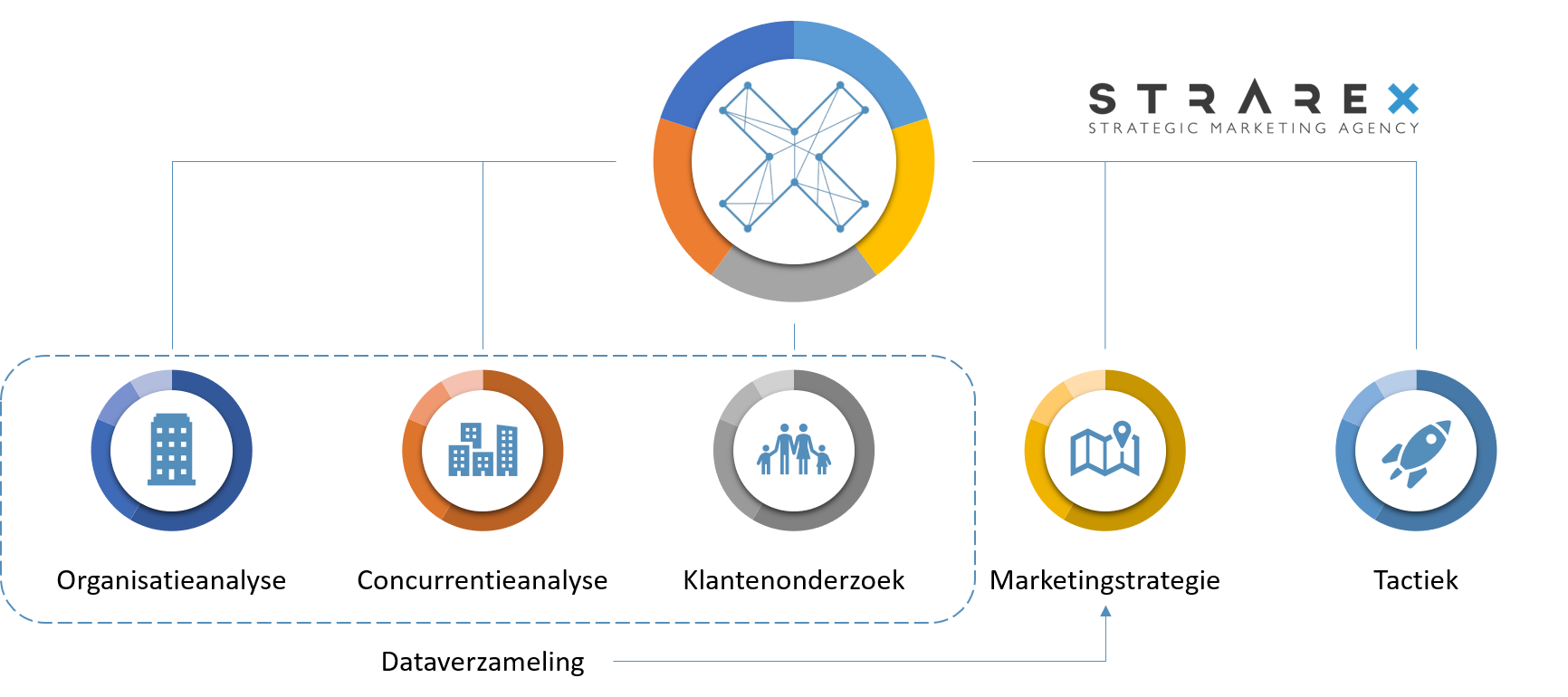 STRAREX - Overview - Methodology - DATA.png