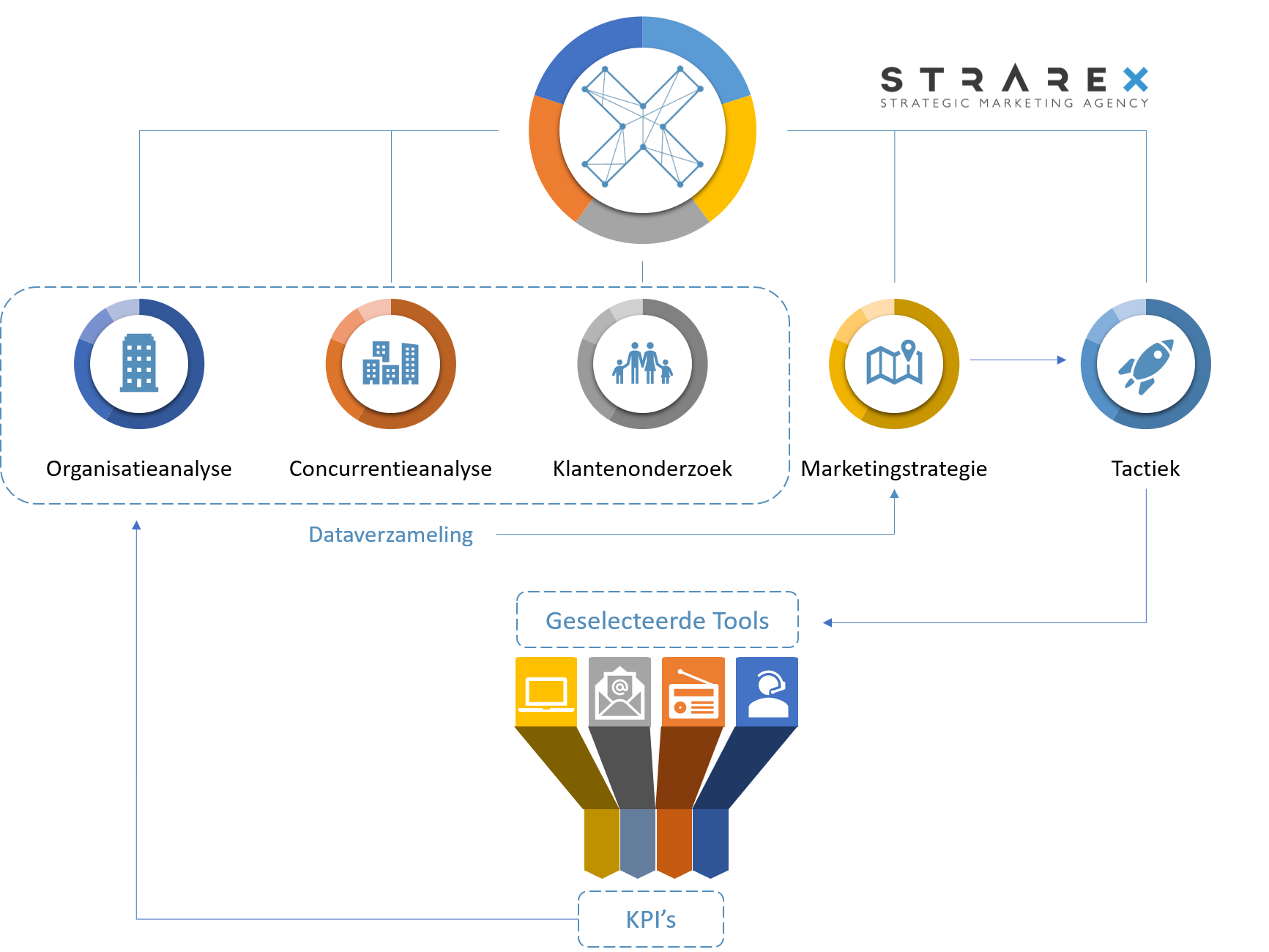 STRAREX - Overview - Methodology - OVERVIEW.png