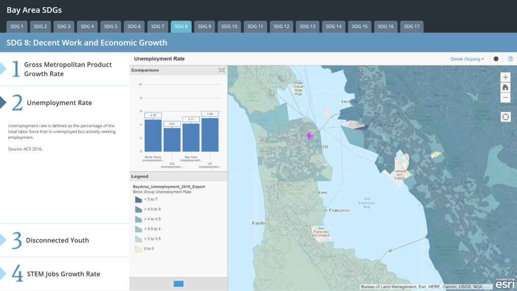 A screenshot of the Bay Area SDGs dashboard.