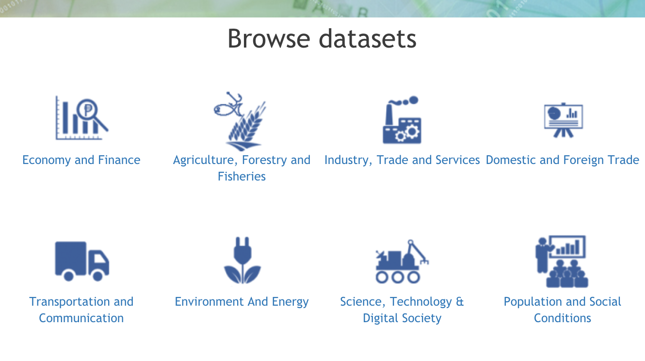 The PSA launched an open data portal to serve as the central database for all publicly available information. Source: Philippine Statistics Authority