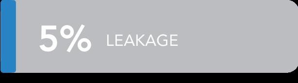 leakage blockit.png